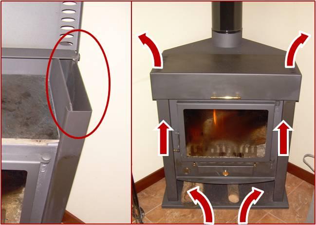 Calefacci n con estufa de le a la casa calentita en - Calefaccion por chimenea ...