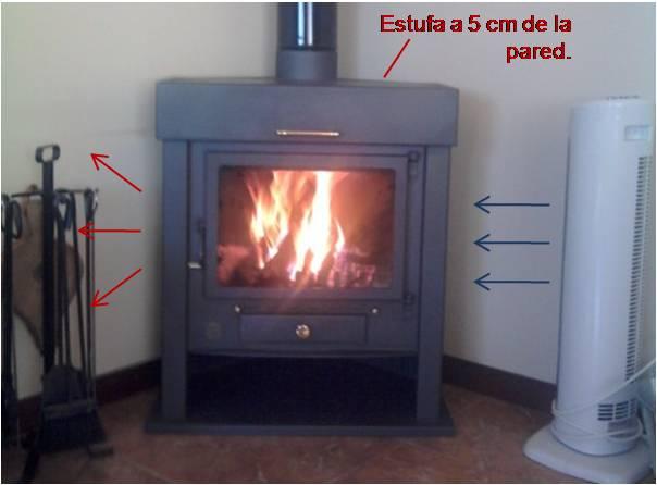 La casa calentita ii parte ecolog a f cil - Salones con estufas de lena ...